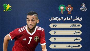 عيش المونديال  الكرة تظلم حكيم زياش رغم التألق أمام البرتغال