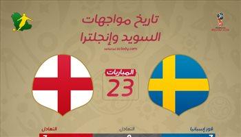 عيش المونديال  السويد وإنجلترا يسعيان لكسر عقدة التعادل في مواجهتهم التاريخية