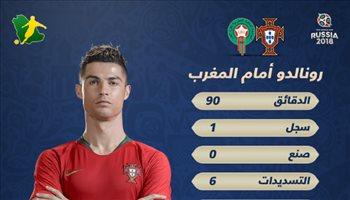 عيش المونديال  أرقام ضعيفة لرونالدو رغم إحراز هدف الفوز