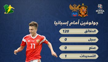 عيش المونديال| بالأرقام.. جولوفين المحرك الأساسي لإطاحة روسيا بإسبانيا في كأس العالم