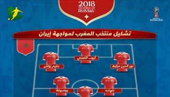 عيش المونديال  التشكيل الرسمي لمباراة المغرب وإيران في افتتاح المجموعة الثانية