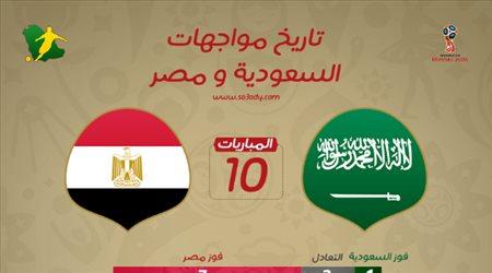 """عيش المونديال  هزائم """"آليمة"""" للأخضر أمام مصر.. وانتصار تاريخي وحيد"""