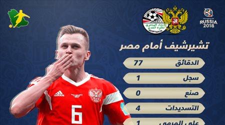 عيش المونديال  رجل المباراة وأداء رائع لتشيرشيف أمام مصر