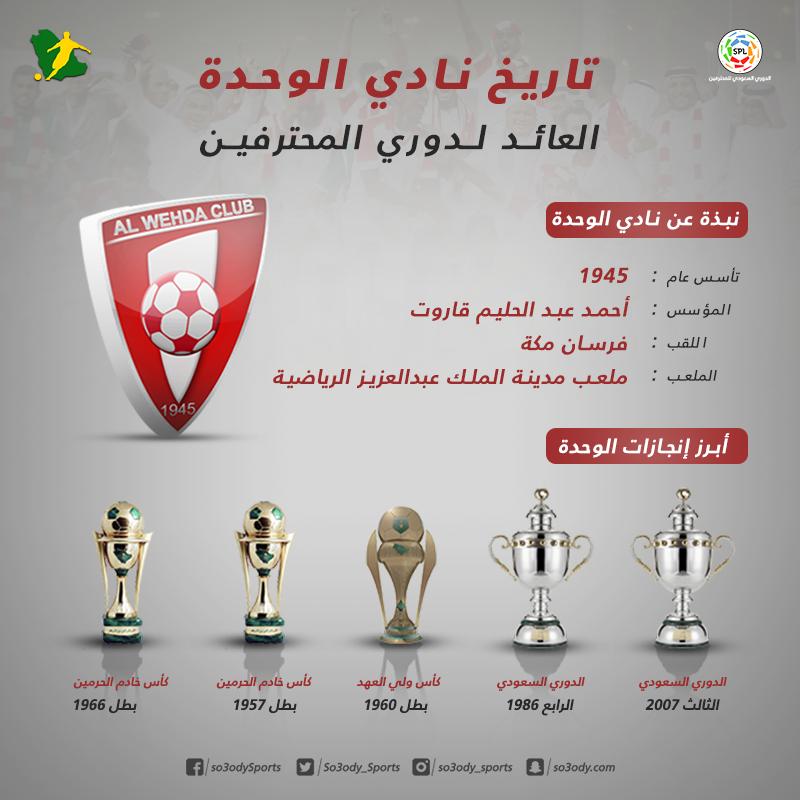 تاريخ نادي الوحدة العائد لدوري المحترفين سعودى سبورت