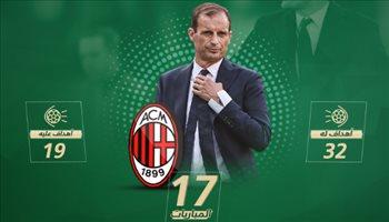 السوبر الإيطالي| الانتصارات عنوان أليجري مع يوفنتوس أمام ميلان