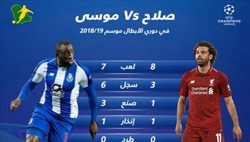 دوري أبطال أوروبا| صلاح يتحدى ماريجا في صراع ليفربول وبورتو