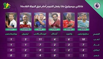 الدوري الإنجليزي  ماذا يقدم النجوم أمام فرق الجولة القادمة؟