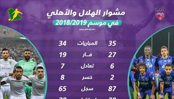"""الأفضلية """"زرقاء"""".. مشوار الهلال والأهلي في موسم 2019 قبل موقعة """"كأس زايد"""""""