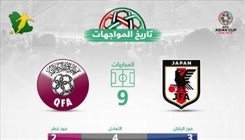 """تاريخيا.. اليابان تتفوق على قطر """"بفارق بسيط"""" قبل نهائي كأس آسيا"""
