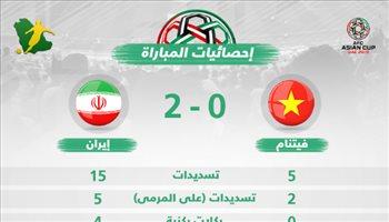 "كأس آسيا| إحصائيات.. إيران تكتسح فيتنام ""هجوميا"""