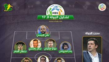 """لاعبو """"الأربعة الكبار"""" تحت قيادة مدرب النصر بتشكيل الجولة الـ(17)"""