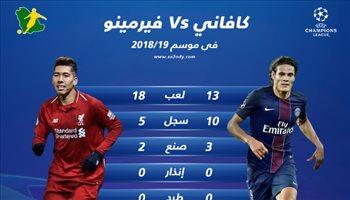 زووم الأبطال| باريس vs ليفربول .. كافاني يكسب التحدي أمام فيرمينو