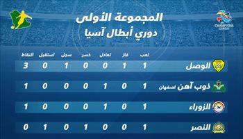 ترتيب المجموعة الأولى.. النصر يواجه أصفهان الإيراني للاقتراب من الصدارة