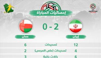 """بالأرقام.. تفوق """"كاسح"""" لإيران أمام عمان"""