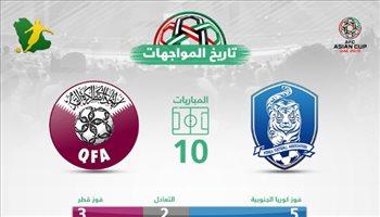 """قطر تتحدى """"ذكريات"""" كوريا الجنوبية من أجل كتابة التاريخ في كأس آسيا"""