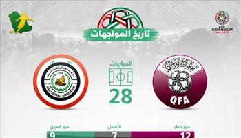 """كأس آسيا  تاريخ متكافئ  بين قطر والعراق.. وغياب """"النتائج الكبيرة"""""""