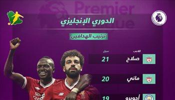 صلاح وماني يشعلان صراع الهدافين في الدوري الإنجليزي