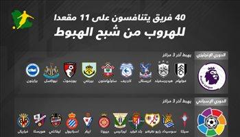 تقرير| جحيم الهبوط يطارد 40 ناديا في الدوريات الخمسة الكبرى