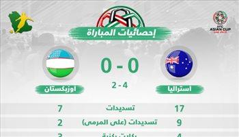 """أرقام """"مرعبة"""" لاستراليا أمام أوزبكستان"""