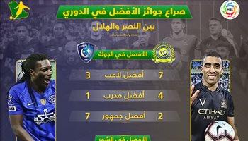 """النصر والهلال.. من يحسم صراع """"جوائز الأفضل"""" في دوري المحترفين"""