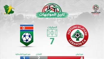 كأس آسيا| لبنان تفوق تاريخيا على كوريا الشمالية
