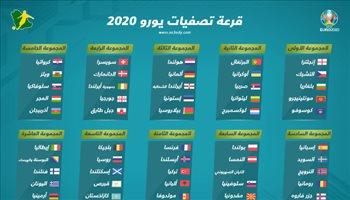 قرعة تصفيات أمم أوروبا 2020| ألمانيا وهولندا في مجموعة نارية ومواجهات سهلة لبطل العالم