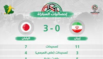 كأس آسيا| إحصائيات المباراة.. إيران تسيطر واليابان تستغل الأخطاء