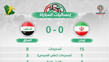 كأس آسيا| إحصائيات.. تفوق هجومي لإيران على العراق