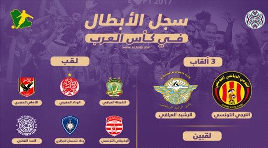 نهائي كأس زايد| نهائي 95 يمنح الأمل للهلال لاقتحام صدارة سجل الأبطال