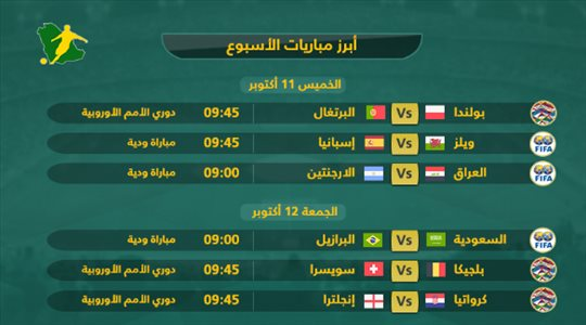 تقرير| مواجهات لا تفوتك من أسبوع المباريات الدولية