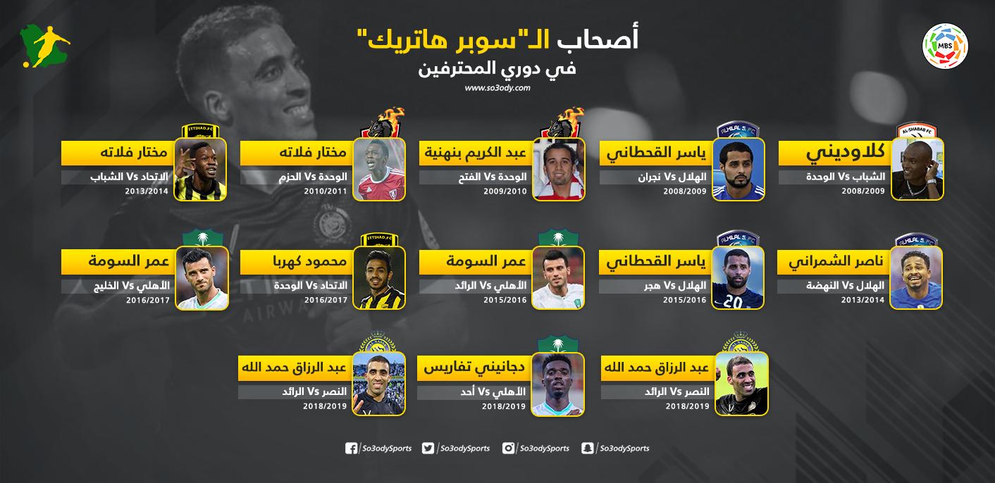 سجل الأبطال 6 أندية توجت بلقب الدوري السعودي للمحترفين صحيفة المواطن الإلكترونية