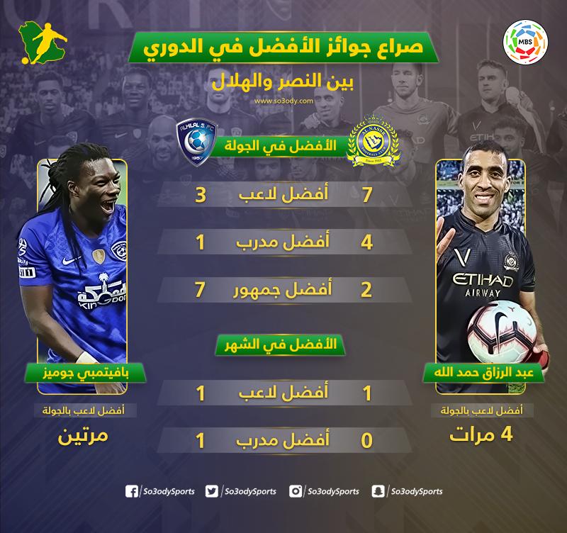 النصر والهلال من يحسم صراع جوائز الأفضل في دوري المحترفين سعودى سبورت