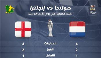 """دوري الأمم الأوروبية  هولندا وإنجلترا.. مشوار متكافئ ومواجهة بنكهة """"تشامبيونزليج"""""""