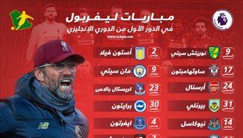 قرعة ليفربول في الدوري الإنجليزي.. بداية الصدام من الجولة الثالثة