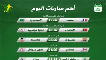 مباريات اليوم| الأخضر يواجه فرنسا في المونديال.. ونهائي كأس إسبانيا وألمانيا والبرتغال