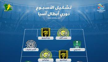 """""""المنبوذون"""" في الأندية السعودية يسيطرون على تشكيل أبطال آسيا"""