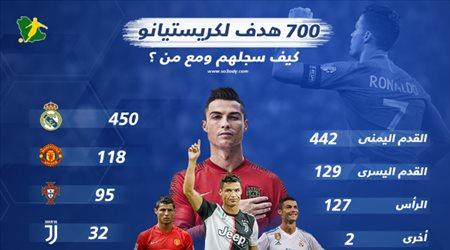 إنفوجرافيك| 700 هدف لكريستيانو رونالدو.. كيف سجلهم الدون ولمصلحة من ؟!