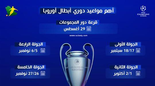 دوري أبطال أوروبا يعود..تعرف على موعد القرعة وتواريخ مباريات المجموعات