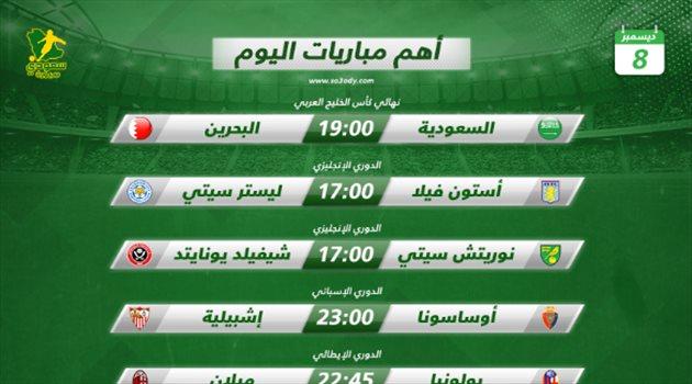 مباريات اليوم  السعودية والبحرين في نهائي خليجي 24   سعودى سبورت