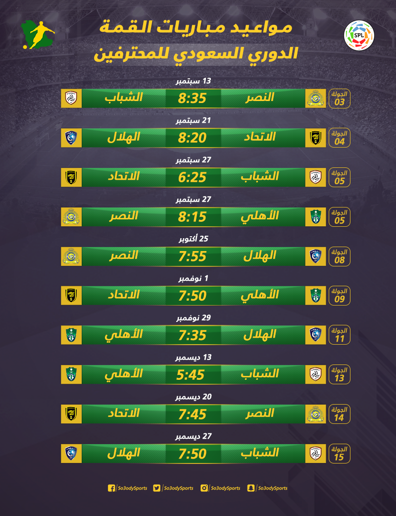 إنفوجرافيك مواعيد مباريات القمة في دوري المحترفين سعودى سبورت