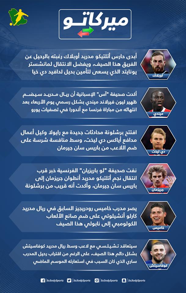 ميركاتو سعودي  جريزمان يبتعد عن باريس وبرشلونة يحاول مع دي ليخت وصفقة جديدة للريال