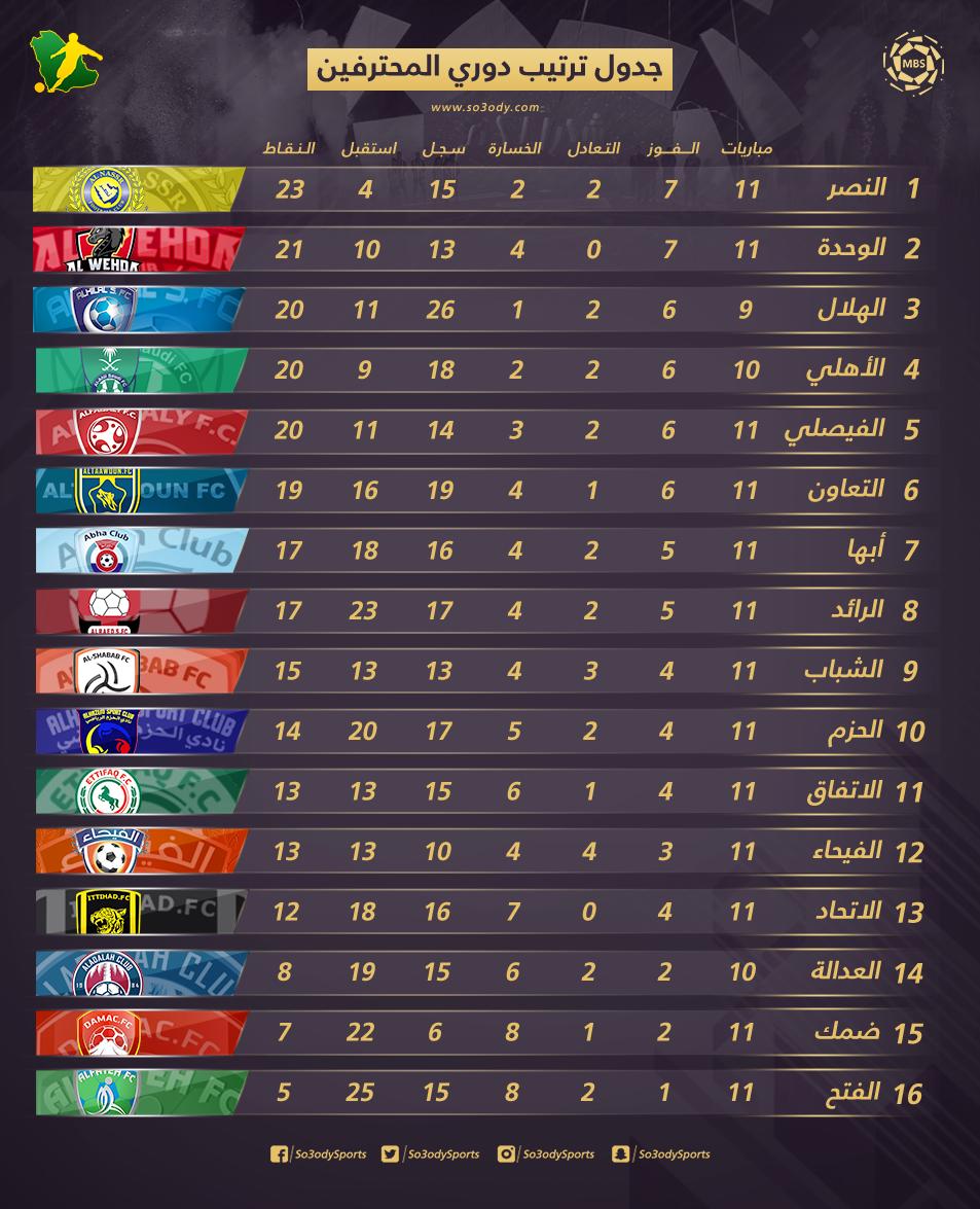 رسميا جدول مباريات كأس آسيا 2019 عرب سبورتس