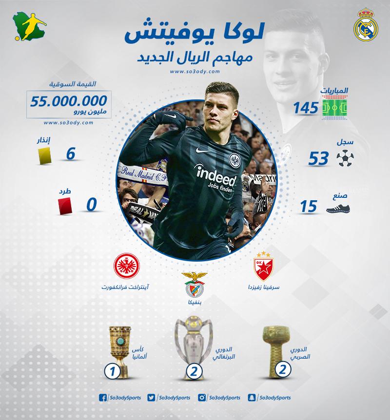 تعرف بالأرقام.. ماذا قدم نجم ريال مدريد الجديد في مسيرته الاحترافية؟