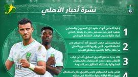 نشرة أخبار الأهلي| تسريح المدربين وتصريح خطير من مدافع الفريق السابق