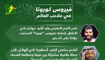 كورونا في ملاعب العالم| حقيقة إصابة أول لاعب بالدوري السعودي.. وضحية جديدة داخل إيطاليا