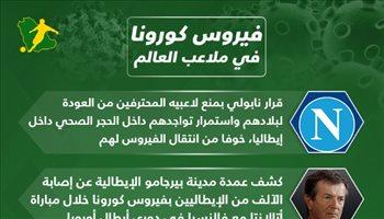 كورونا في ملاعب العالم  إصابة أول لاعب سعودي وقنبلة دوري الأبطال دمرت إيطاليا