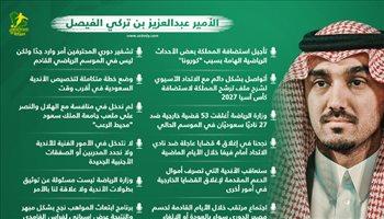 """""""معركة الهلال والنصر وتشفير الدوري ومصير الأجانب"""".. تصريحات نارية من وزير الرياضة"""