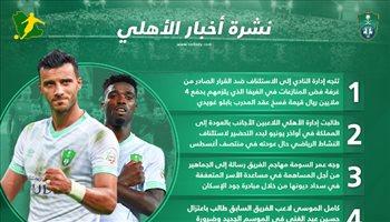 نشرة أخبار الأهلي  الموسى يطالب بالاستغناء عن ثنائي الفريق وتحديد موعد عودة الأجانب