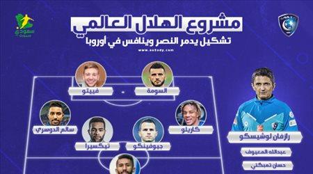 """الهلال """"يرفض"""" منافسة النصر وينتقل للعب في أوروبا بأسماء عالمية.. كواليس الخطة المجنونة"""
