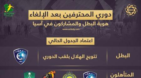 بعد  إلغاء الدوري.. حسم اللقب بين الهلال والنصر وقرار ناري للاتحاد والأهلي